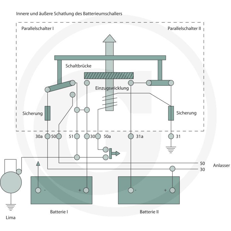 Bosch Batterie-Umschaltrelais